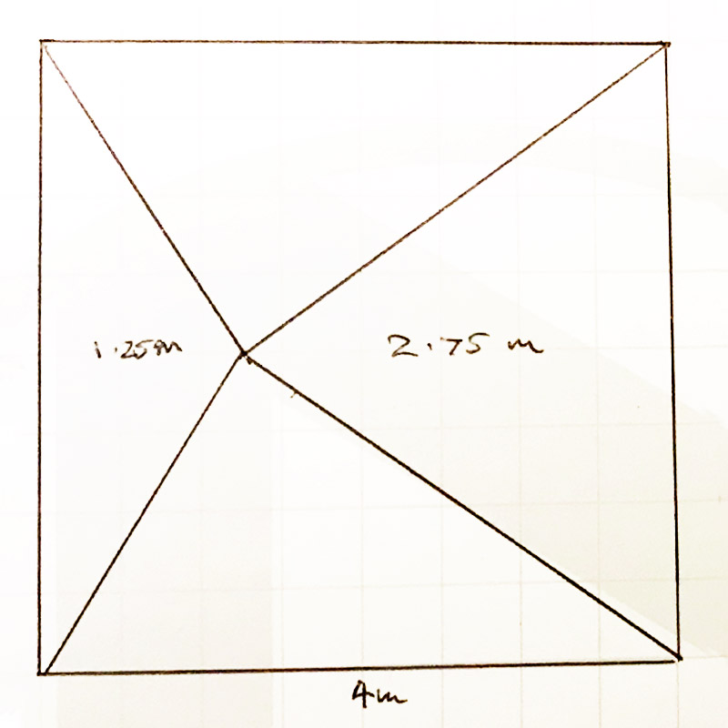 Poggesi umbrella pole position diagram.